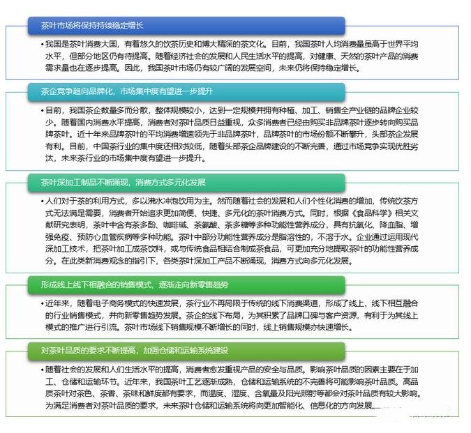 2021-2027年茶叶行业全景调研及投资前景预测报告